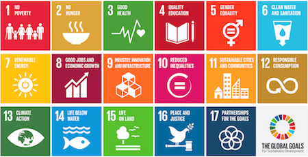 United Nations 17 Sustainable Development Goals